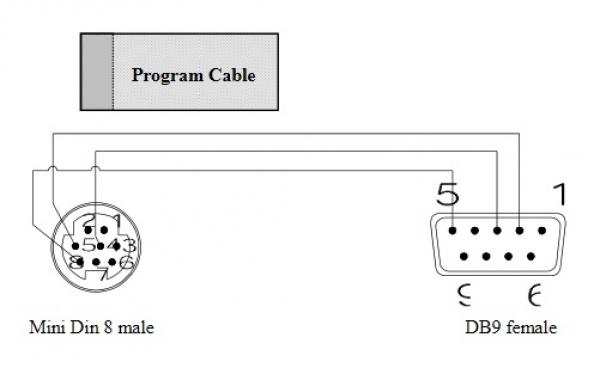 Шнур для программирования PLC Xinjet